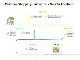 Customer Shopping Journey Four Quarter Roadmap