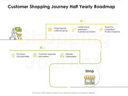Customer Shopping Journey Half Yearly Roadmap