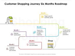 Customer Shopping Journey Six Months Roadmap