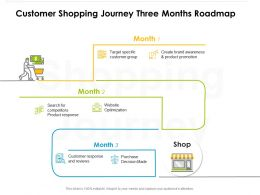 Customer Shopping Journey Three Months Roadmap