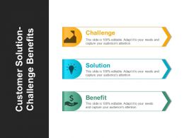 Customer Solution Challenge Benefits