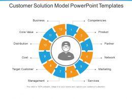 Customer Solution Model Powerpoint Templates