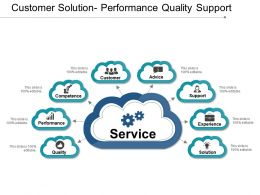 Customer Solution Performance Quality Support