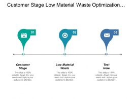 Customer Stage Low Material Waste Optimization Product Lifetime