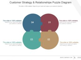 Customer Strategy And Relationships Puzzle Diagram Powerpoint Slide Background