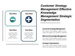 Customer Strategy Management Effective Knowledge Management Strategic Segmentation Cpb