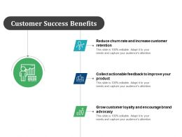 Customer Success Benefits Reduce Churn Rate And Increase Customer Retention