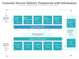 Customer Success Delivery Framework With Information