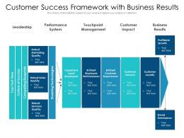 Customer Success Framework With Business Results