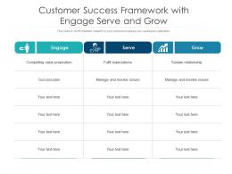 Customer Success Framework With Engage Serve And Grow