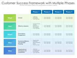 Customer Success Framework With Multiple Phases
