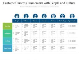 Customer Success Framework With People And Culture