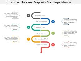 Customer Success Map With Six Steps Narrow Your Focus Map Key Moments