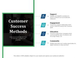 Customer Success Methods Support Engagement Education Community