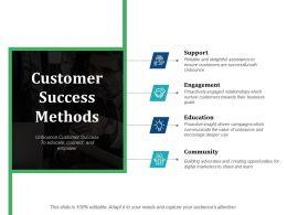 Customer Success Methods Support Engagement Education Community