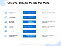 Customer Success Metrics That Matter Health Score Ppt Presentation Styles Icon