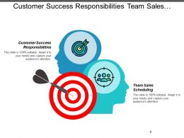 Customer Success Responsibilities Team Sales Scheduling Digital Risk Monitoring Cpb