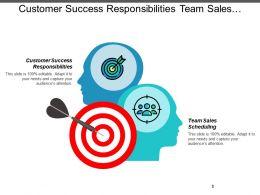 Customer Success Responsibilities Team Sales Scheduling Digital Risk Monitoring Cpb