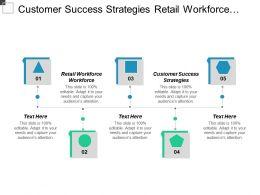 Customer Success Strategies Retail Workforce Management Incident Management Plans Cpb