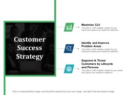 Customer Success Strategy Identify And Improve Problem Areas