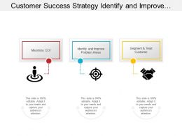 Customer Success Strategy Identify And Improve Segment And Customers