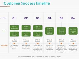 Customer Success Timeline Powerpoint Layout