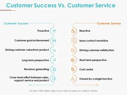 customer_success_vs_customer_service_ppt_samples_download_Slide01