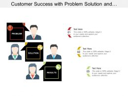 Customer Success With Problem Solution And Results