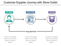 Customer Supplier Journey With Store Outlet