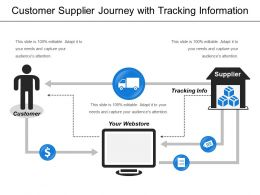 Customer Supplier Journey With Tracking Information