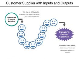 Customer Supplier With Inputs And Outputs