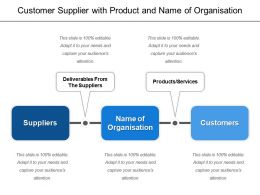 Customer Supplier With Product And Name Of Organisation