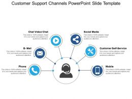 Customer Support Channels Powerpoint Slide Template