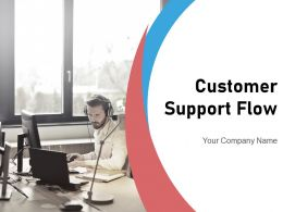 Customer Support Flow Technical Service Assistance Process Organization Identification