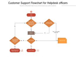 Customer Support Flowchart For Helpdesk Officers