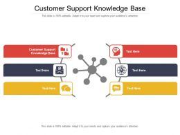 Customer Support Knowledge Base Ppt Powerpoint Presentation Gallery Slides Cpb