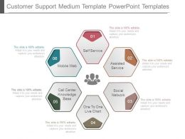 Customer Support Medium Template Powerpoint Templates