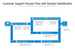 Customer Support Process Flow With Solution Identification