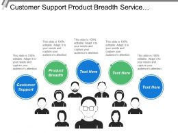 Customer Support Product Breadth Service Quality Product Position