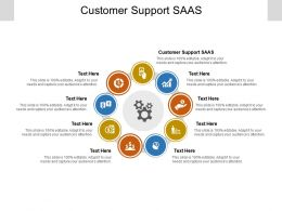 Customer Support SAAS Ppt Powerpoint Presentation Icon Maker Cpb