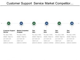 Customer Support Service Market Competitor Analysis Strategic Segmentation
