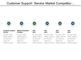 Customer Support Service Market Competitor Analysis Strategic Segmentation