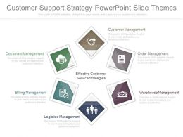 Customer Support Strategy Powerpoint Slide Themes