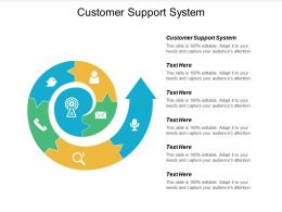 Customer Support System Ppt Powerpoint Presentation Ideas Layouts Cpb