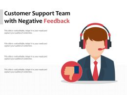 Customer Support Team With Negative Feedback