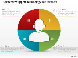 Customer Support Technology For Business Powerpoint Template
