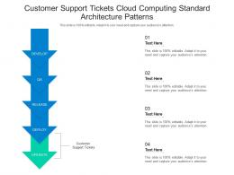 Customer Support Tickets Cloud Computing Standard Architecture Patterns Ppt Diagram
