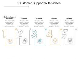 Customer Support With Videos Ppt Powerpoint Presentation Professional Graphics Template Cpb