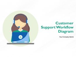 Customer Support Workflow Diagram Powerpoint Presentation Slides