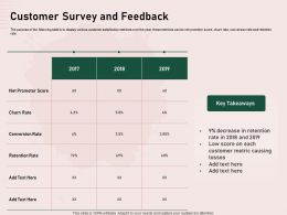 Customer Survey And Feedback 2017 To 2019 Ppt Powerpoint Presentation Graphics